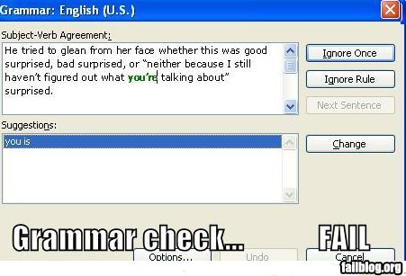 Word spelling and grammar checker.?